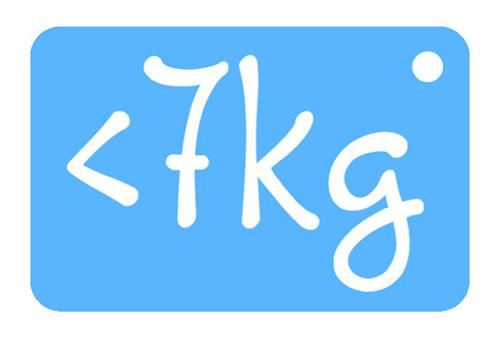 Představujeme startup Pod 7 kilo: Obchod s lehkými vychytávkami pro cestovatele