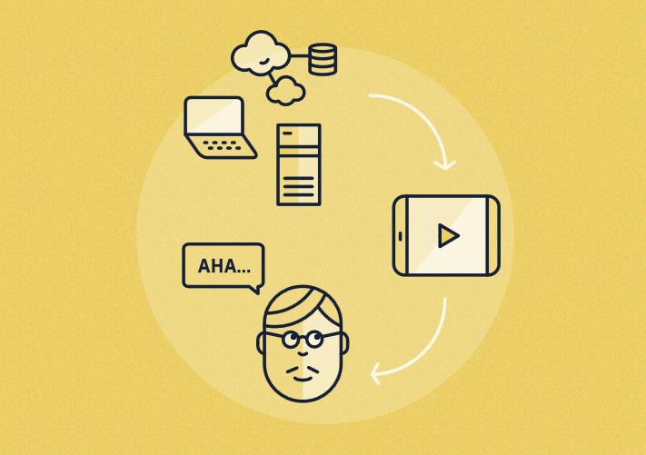 Představujeme projekt Vysvětli.cz, tvůrce animovaných videí pro prezentaci výrobků a služeb